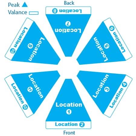Hexagonal Skycap Umbrella Outdoor Banner Template Guide