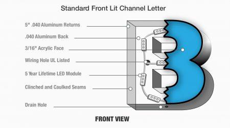 Channel Lettering Specs