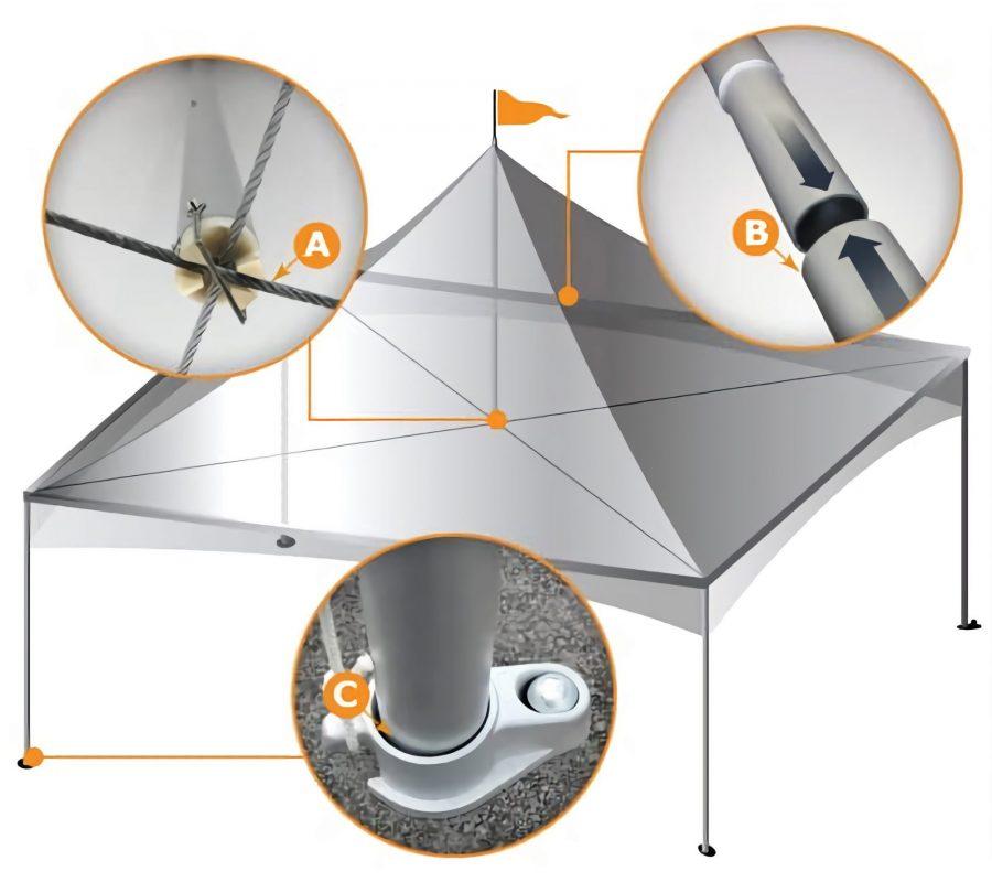 Custom Canopy Heavy Duty Tents